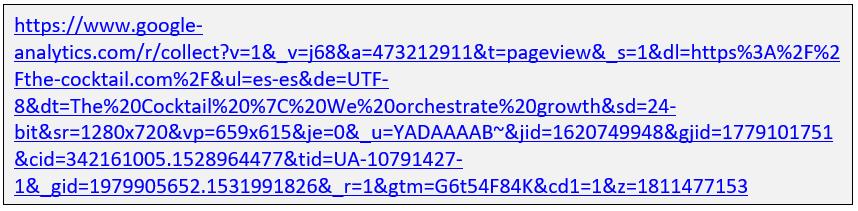 URL de Google Analytics