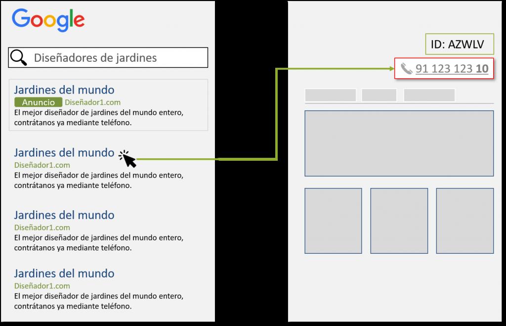 Se muestra el identificador de sesión al usuario para identificar la fuente de entrada